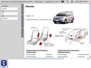 Das Informationssystem zeigt Schnittmarken, Gaskartuschen und andere wichtige Infos (Quelle: Rosenbauer AG)