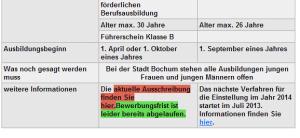 Der Page Monitor markiert neue Textstellen in grün und entfernte Textstellen in rot