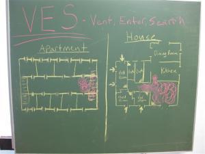 Darstellung möglicher Einstiegspunkte für verschiedene Gebäudestrukturen.